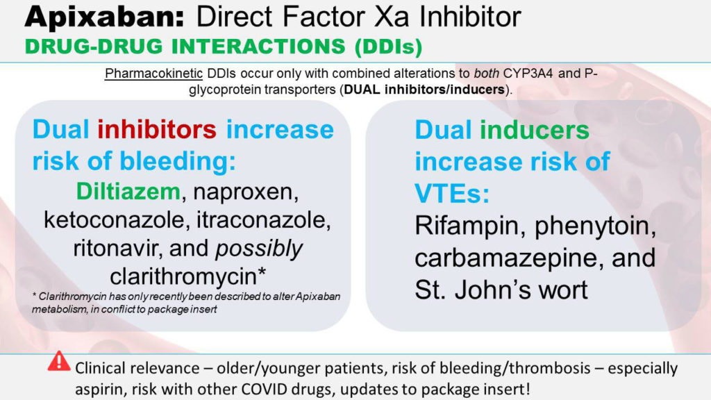 Apixaban: Direct Factor Xa Inhibitor
