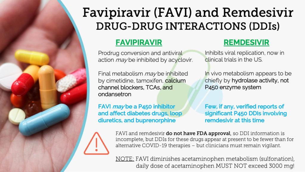 Favipiravir (FAVI) and Remdesivir Drug-Drug Interactions (DDIs)