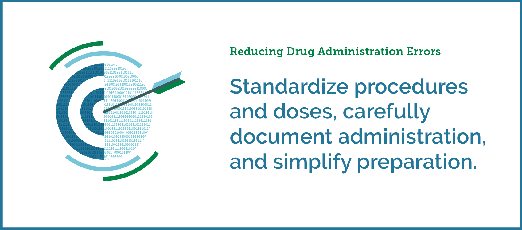 Reducing Drug Administration Errors