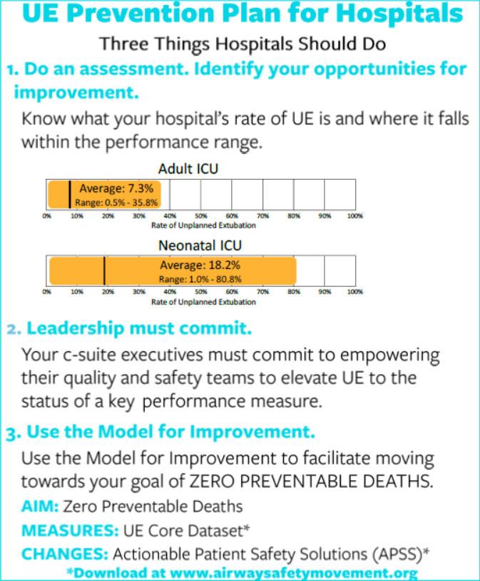 EU Prevention Plan for Hospitals