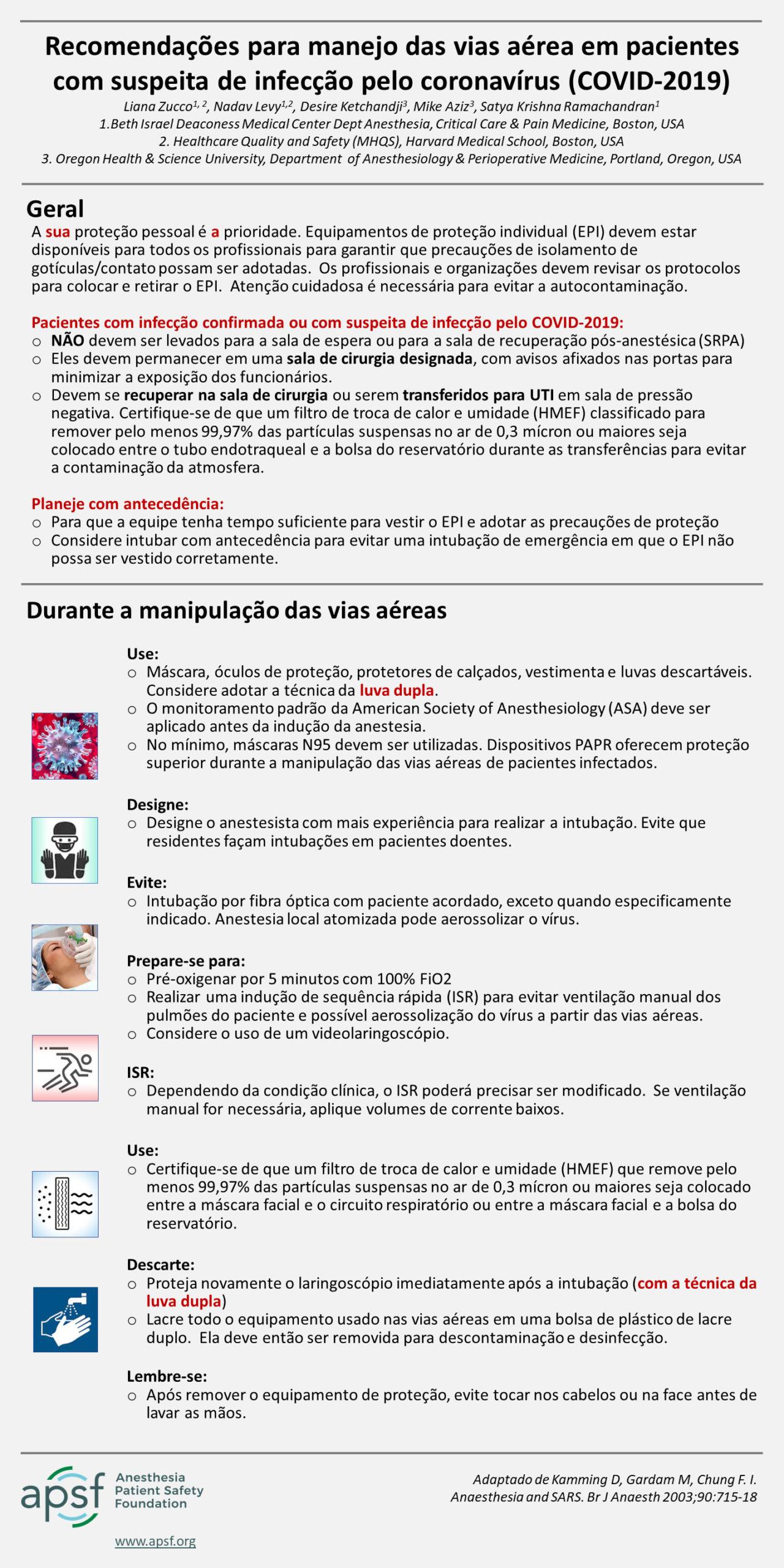 Recomendações para manejo das vias aérea em pacientes com suspeita de infecção pelo coronavírus (COVID-2019)
