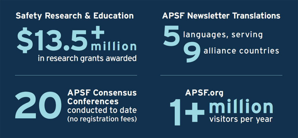 APSF Programs