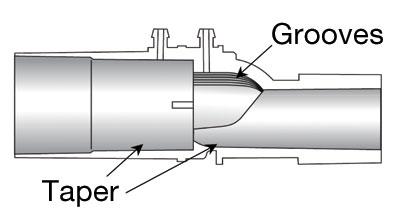 Cut away view of Off-set flow sensor