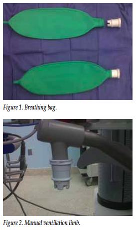 Breathing Bag