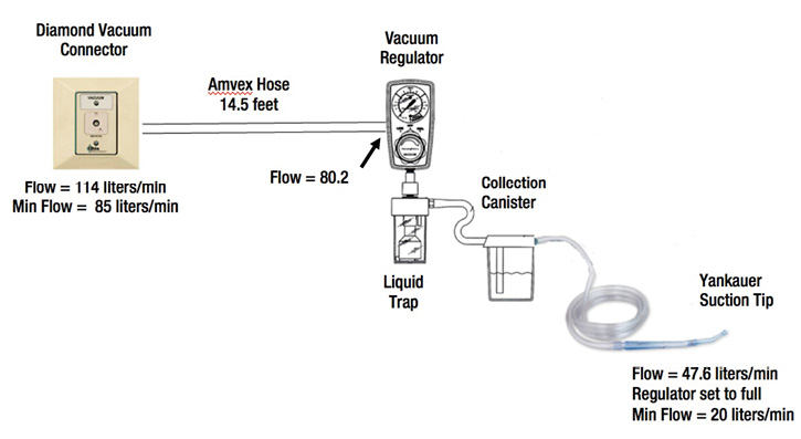 install anesthesia machine diagram suction