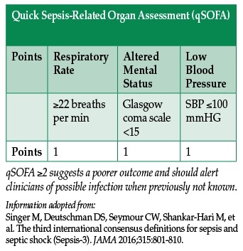 Pdf surviving sepsis guidelines 2012