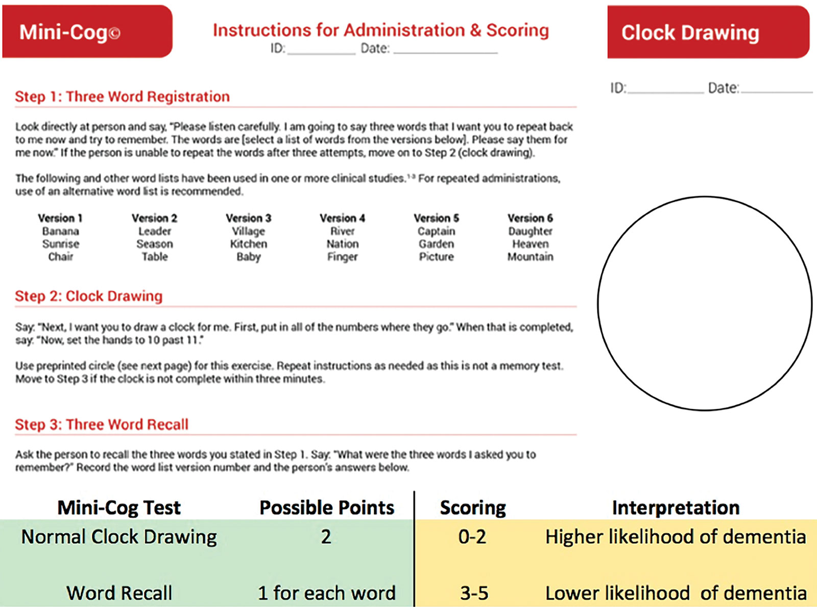 "Figure 1. The Mini-Cog test. There are three steps that include a score for accuracy of ""clock drawing"" and ""three word recall,"" resulting in a cumulative score that can increase the detection of cognitive impairment.<br /><br />Reprinted with permission from Soo Borson, MD. See mini-cog.com for full administration instructions."