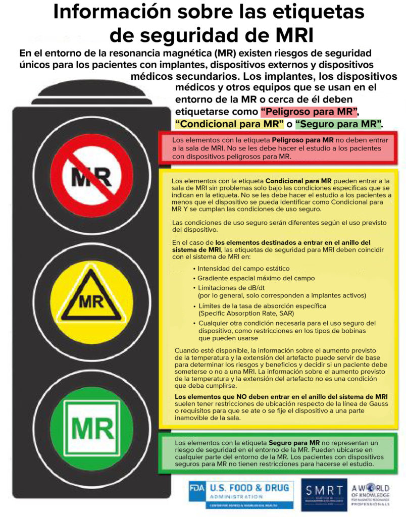 "Figura 1: United States Food and Drug Administration. Understanding MRI Safety Labelling. <a href=""https://www.fda.gov/media/101221/download"" target=""_blank"" rel=""noopener noreferrer"">https://www.fda.gov/media/101221/download</a> Accessed on Dec 7, 2019."