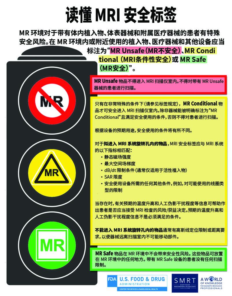 """图 1:美国食品与药物管理局。读懂 MRI 安全标签<a href=""""https://www.fda.gov/media/101221/download"""" target=""""_blank"""" rel=""""noopener noreferrer"""">https://www.fda.gov/media/101221/download。</a>。访问日期:2019 年 12 月 7 日。"""