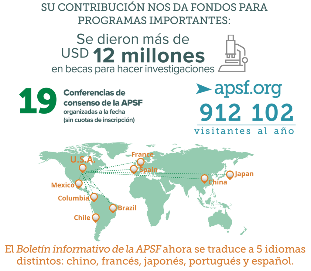 APSF Crowdfunding Stats