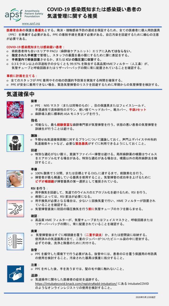 COVID-19 感染既知あるいは感染疑い患者の気道管理に関する提言