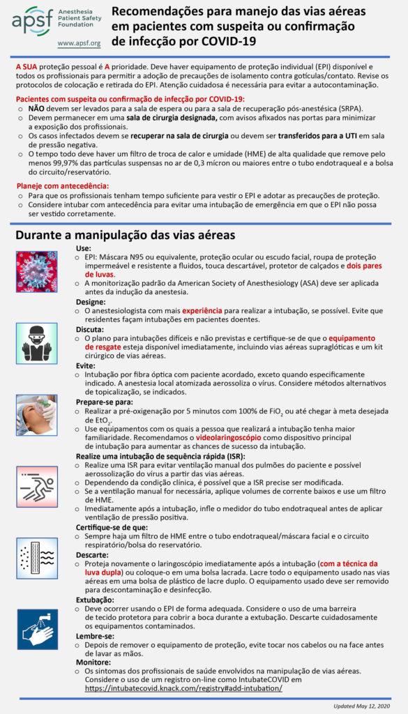 Recomendações para manejo das vias aéreas em pacientes com suspeita ou confirmação de infecção por COVID-19
