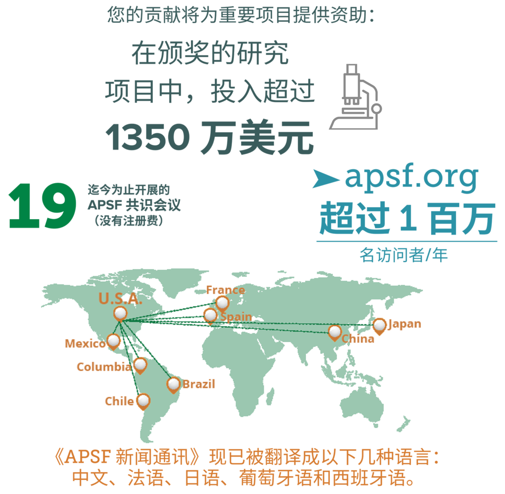 加入 APSF 众筹体验