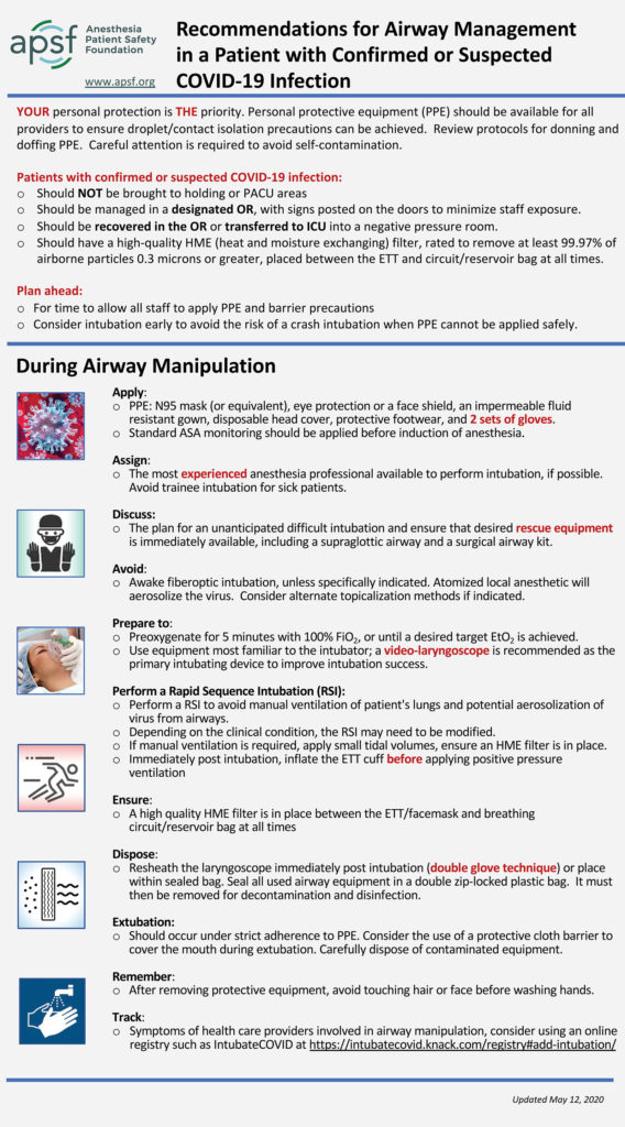 Recommendations for Airway Management in a Patient with Confirmed or Suspected COVID-19 Infection
