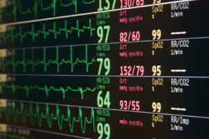 Digital Health Stats