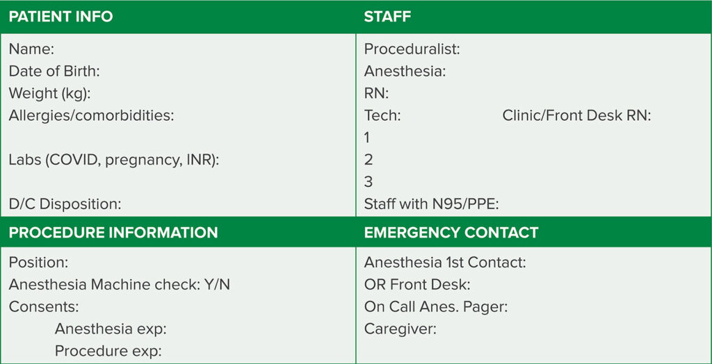 Figure 1. Example of a NORA time-out checklist, showing the four main categories: patient, procedure, team members, and emergency contact.