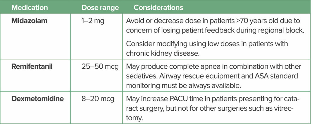 Table 1: Potential Medications* Used for Sedation During Ophthalmic Procedures<br/>*Fentanyl and Propofol have also been used during these procedures.