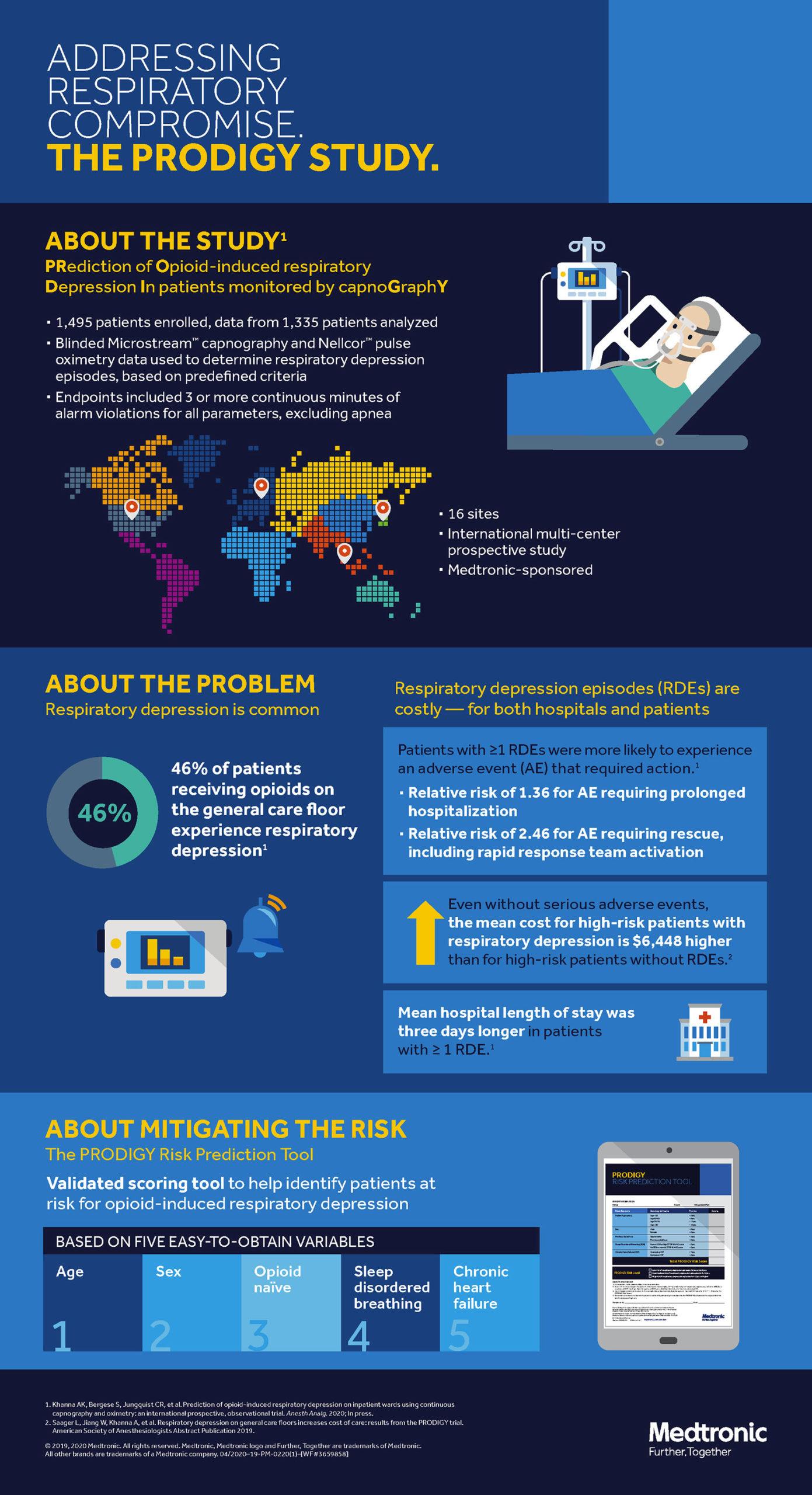 PRODIGY Infographic