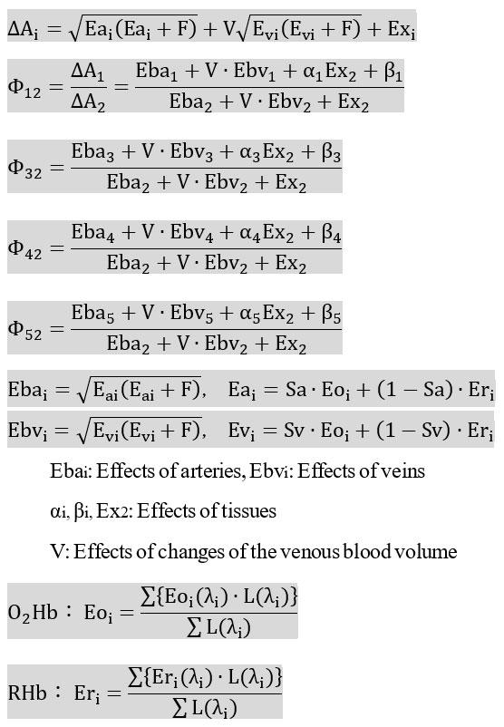 Figure 5: Simultaneous equations involving 5 wavelengths